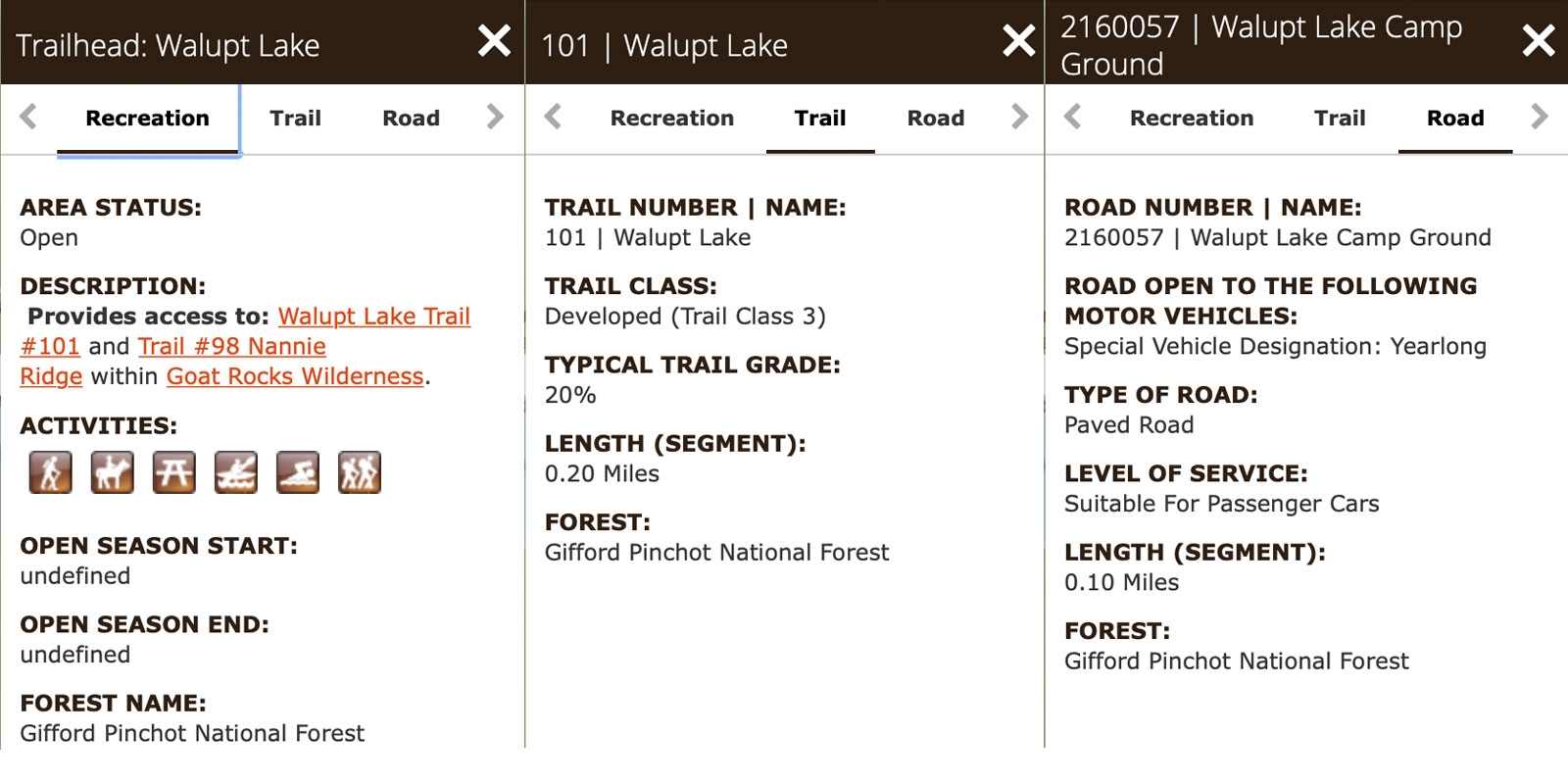 national forest interactive map data